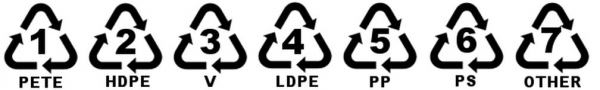 RIC Recycling Numbers on Plastic Products